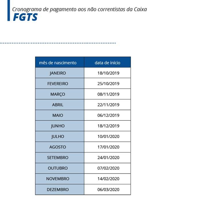 tabela_abr_pis_pasep_nao_correntistas1-1